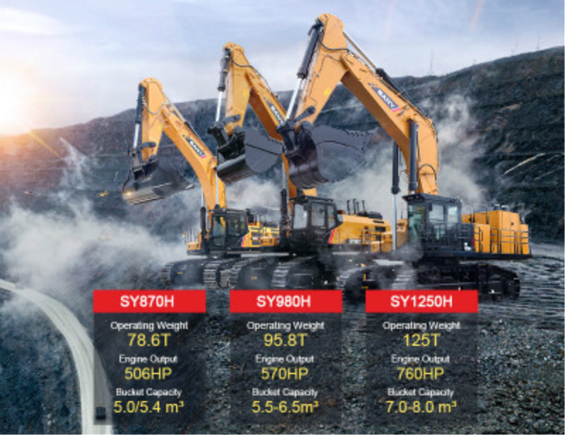 SANY Launches New Product Lineup for Ultra-large Excavator SANY, a global manufacturer of construction and mining equipment, announced an expanded product portfolio for the ultra-large excavators – SY870H of 78.6 tons, SY980H of 95.8 tons and SY1250H of 125 tons – in Sany Kunshan Industrial Park, China. The relea